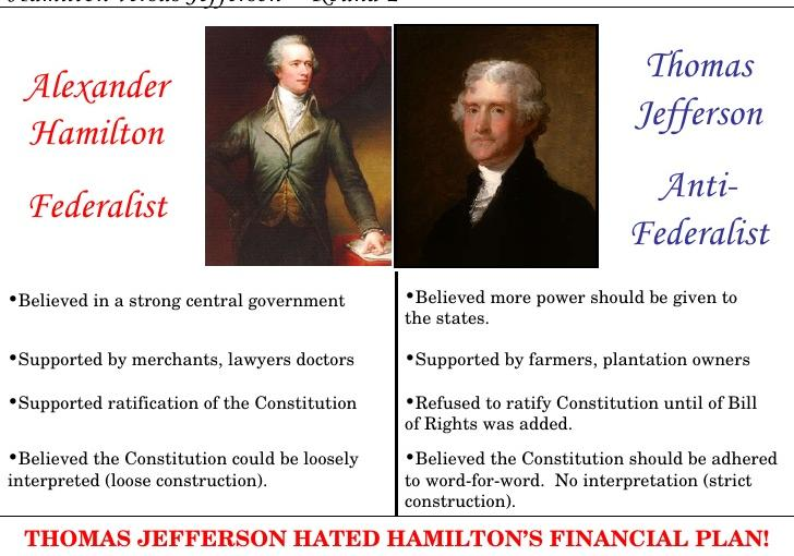 a look into the works of the federalist james madison The federalist papers – no 47 if we look into the constitutions of the several states tags federalist papers james madison publius.