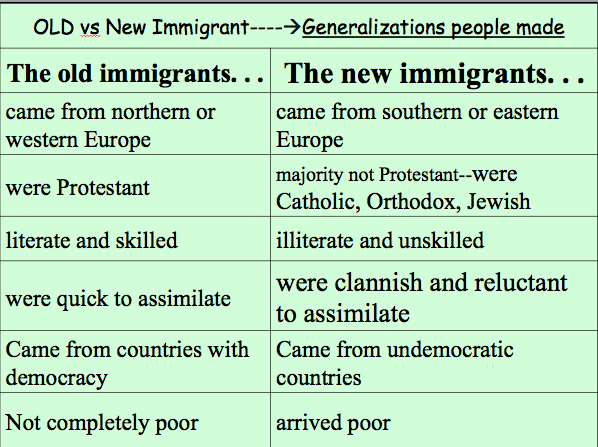 old immigrants vs new immigrants in There were two waves of european immigration to america in the late 1800s  learn about the push and pull factors that contributed to these two.